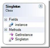 Singleton1